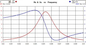 <b> Frequency-phase characteristics</b>: 